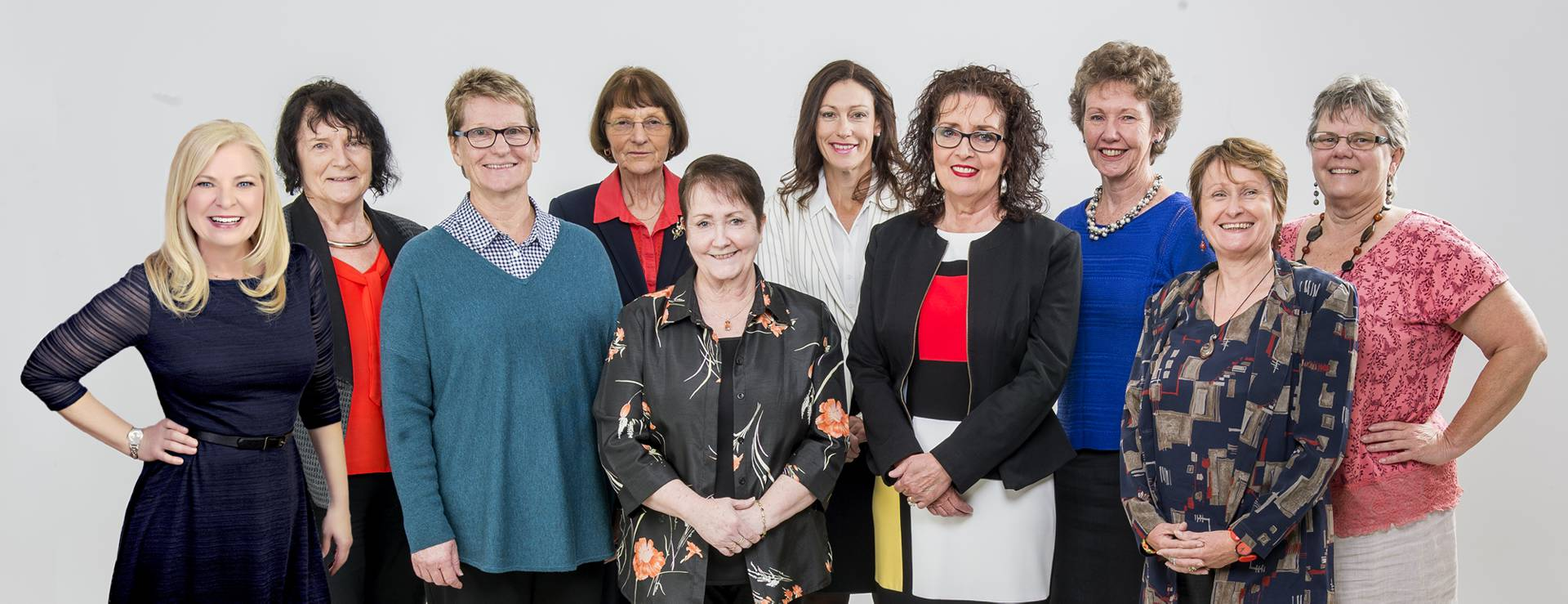 Leadership Research International Group